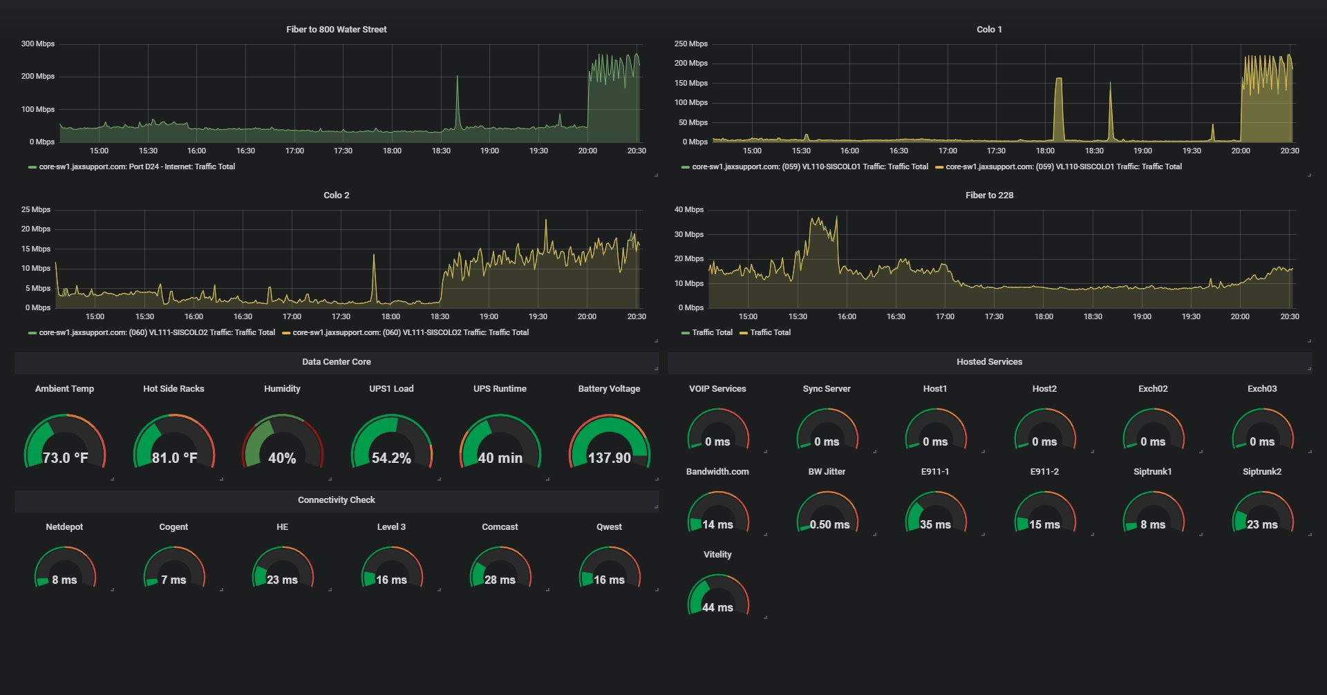 Looking for a tool to monitor ISP packet loss and generate